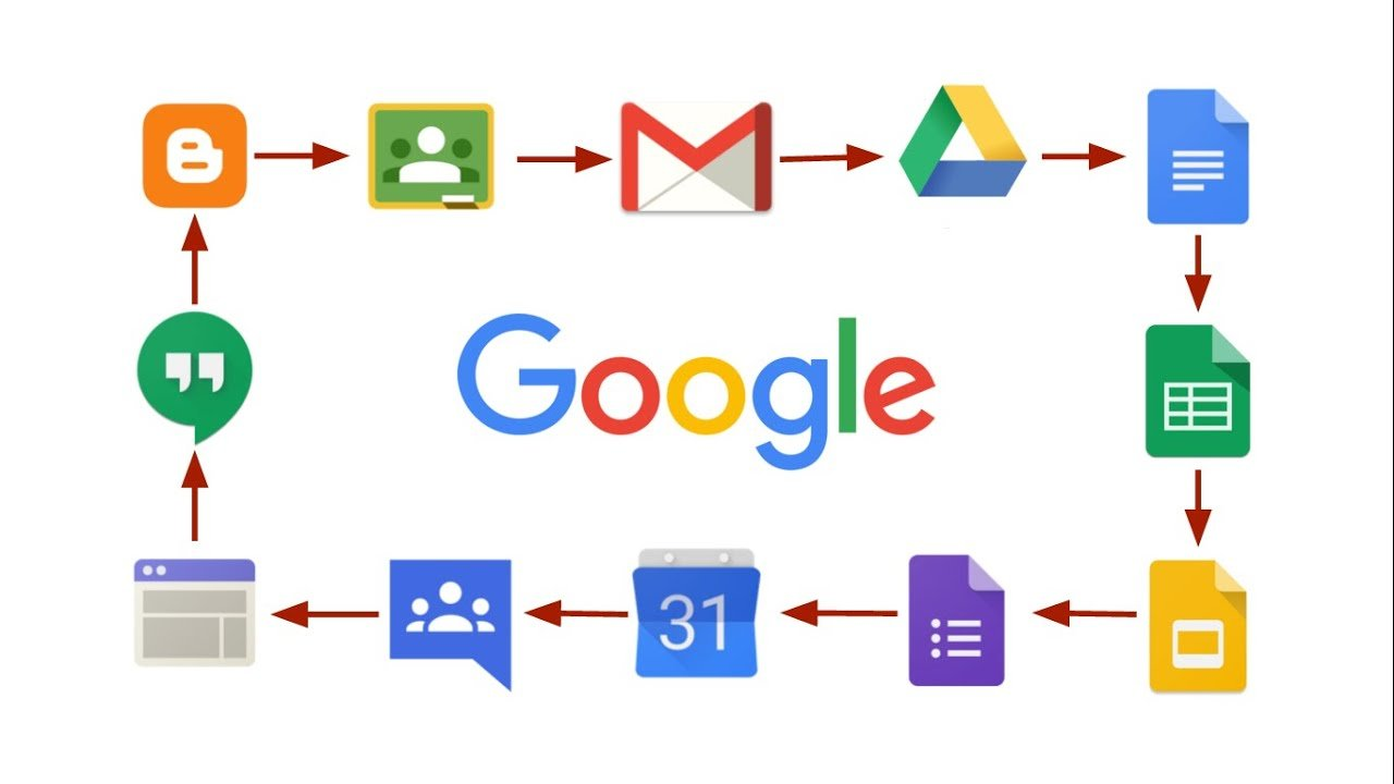 What Is Included In G Suite